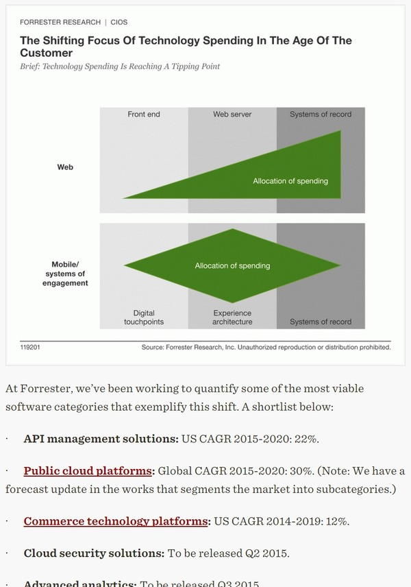 Modern Software Platforms Are In Hypergrowth - Forrester | The Marketing Technology Alert | Scoop.it