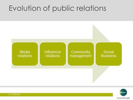 How to modernise a public relations agency or communication team | Relations publiques et communications | Scoop.it