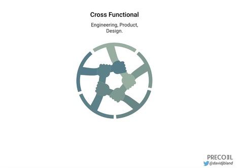 Designing Modern Teams | UXploration | Scoop.it