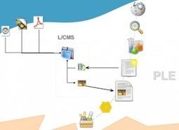 Initiative D21 » Von der Lehr- zur Lernplattform   Trends Lernen   Scoop.it