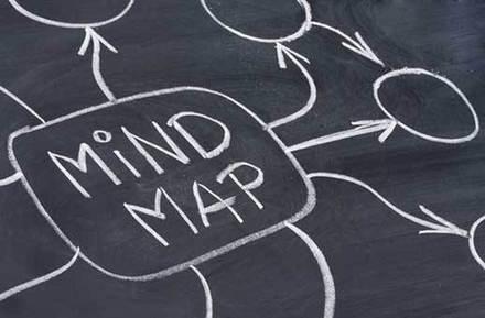 Qu'est-ce que le Mind Mapping ? (et comment l'utiliser efficacement !) | Bonsai Express | Scoop.it
