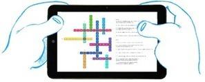 Wordwall | The classroom activity maker | e-learning in schools | Scoop.it