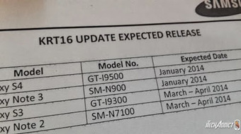 Samsung GALAXY S4 Android 4.4 Update in January? | Smartphone libres | Scoop.it