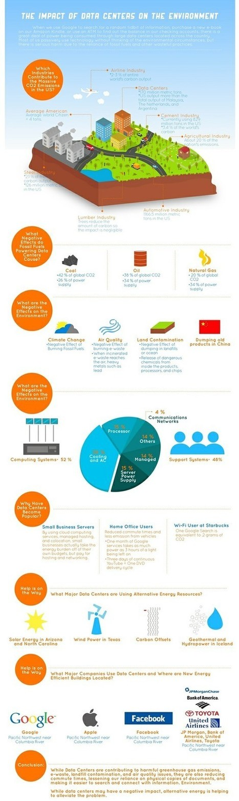 The impact of Data Centers on the Environment [Infographic] | ten Hagen on Cloud Computing | Scoop.it