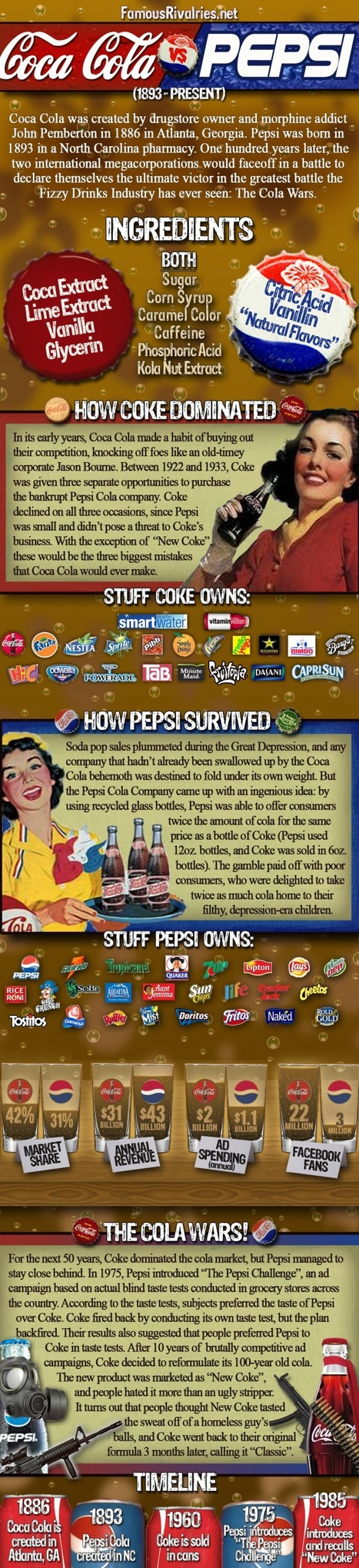 Famous Rivalries: Coke vs. Pepsi | Infographics | Scoop.it