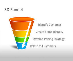 3D Funnel Analysis PowerPoint Template | funnel | Scoop.it