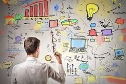 Four Ways to Make Sure Structure Unleashes Your Creativity | Bite Size Business Insights | Scoop.it
