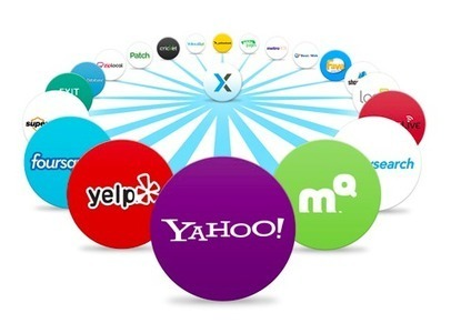 Why Should I Include My Website to Paid Internet Directories?   Internet Marketing   Scoop.it