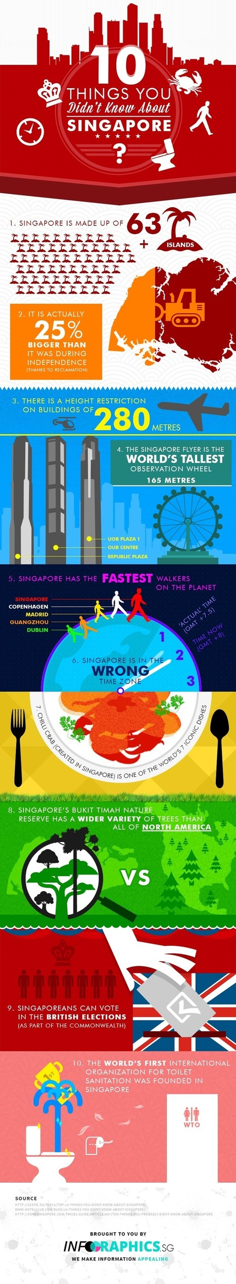 10 Things You Didn't Know About Singapore #infographic - Gold & Fabulous | Digital and Social Media Marketing | Scoop.it