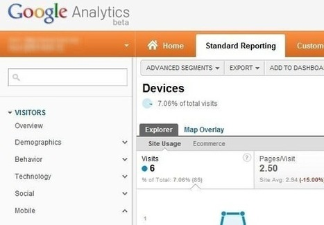 Google Analytics Rolls Out A New Look Packed With New Features [News] | Google Sphere | Scoop.it