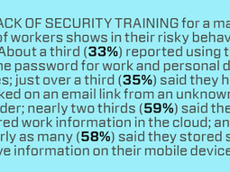 Security training is lacking: Here are tips on how to do it better | Is your Network Secure? | Scoop.it