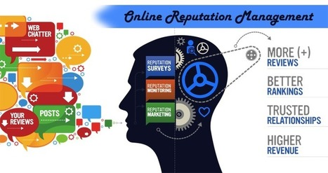 For Better Business Revenues Need to Manage Online Reputation   Election Awaaz - Election Management Services   Scoop.it