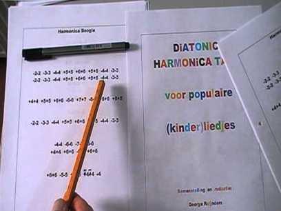 Harmonica : harmonica tabs easy songs Harmonica Tabs Easy and ...