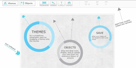 Easel.ly : l'outil incontournable pour créer facilement vos infographies | Ressources informatique et classe | Scoop.it