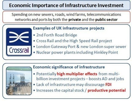Ageing Infrastructure and Economic Growth | UNIT 4 | Scoop.it