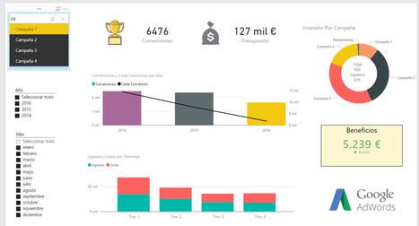Cómo crear informes o cuadros de mando de Google Adwords en Power BI | Clickam - Marketing Online | Scoop.it