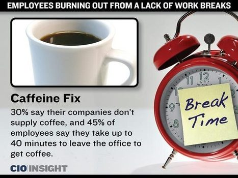 Employees Burning Out From a Lack of Work Breaks | Resources for Success | Scoop.it