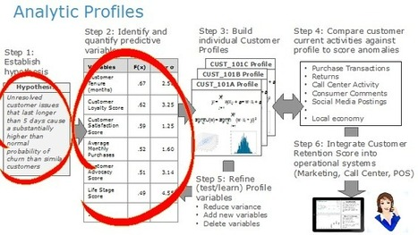 """The Fine Line Between """"Extreme"""" Personalization And Creeper 