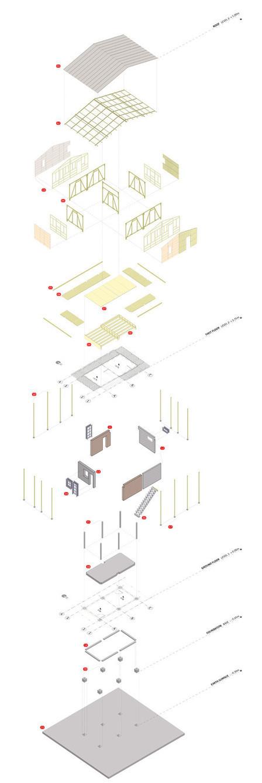 Estudiantes construyen trilogía de viviendas experimentales para ... - Plataforma Arquitectura | retail and design | Scoop.it
