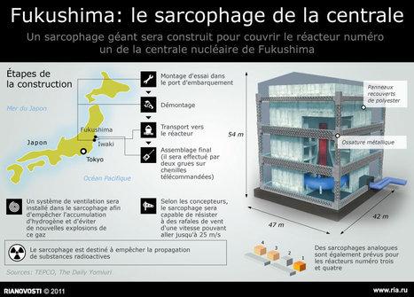 [infographie] Le sarcophage de Fukushima | Japonation | Japon : séisme, tsunami & conséquences | Scoop.it