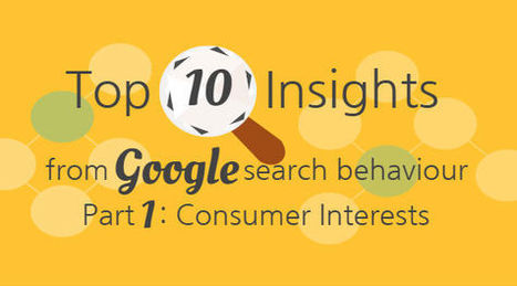 Google Search Behaviour's Top 10 Insights Part 1: Consumer Interests | Strategy and Competitive Intelligence by Bonnie Hohhof | Scoop.it