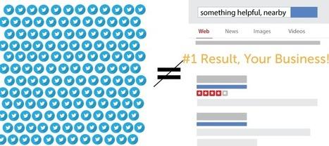 Do Social Signals Affect SEO? - LocalVox | Social Search & SEO | Scoop.it
