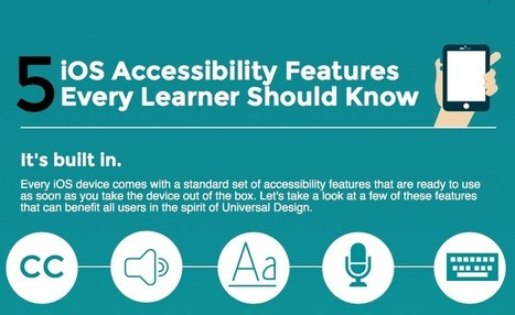 5 Accessibility Features Every Learner Should Know | Leveling the playing field with apps | Scoop.it