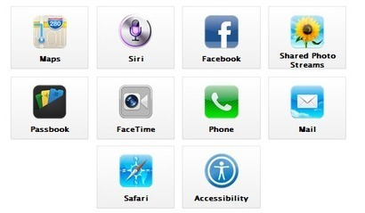 iOS6 Simplified for Educators | iGeneration - 21st Century Education | Scoop.it
