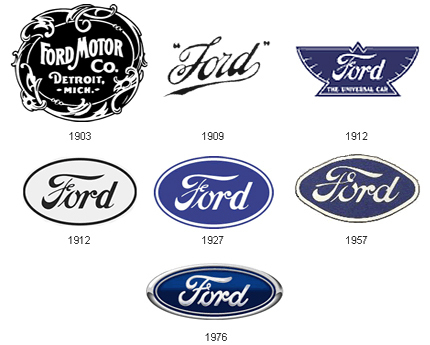 Primary Doc. #2 Google Image Result for http://www.famouslogos.us/images/ford-logos.jpg | Ford Motor Company ( 1919-1929 ) | Scoop.it