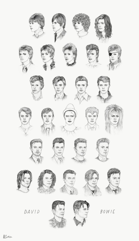Every David Bowie Hairstyle From 1964 to 2014, in One Chart | B-B-B-Bowie | Scoop.it
