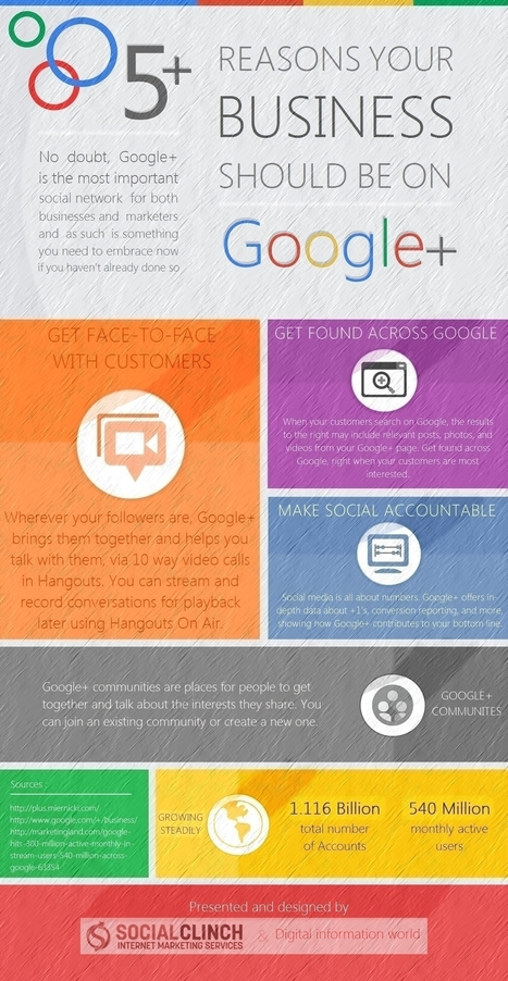 5 Reasons Your Business Should Be On Google+ [INFOGRAPHIC] | social media infographics and typography | Scoop.it