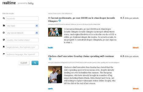 Realtime. Moteur de recherche des articles les plus partages. | Time to Learn | Scoop.it