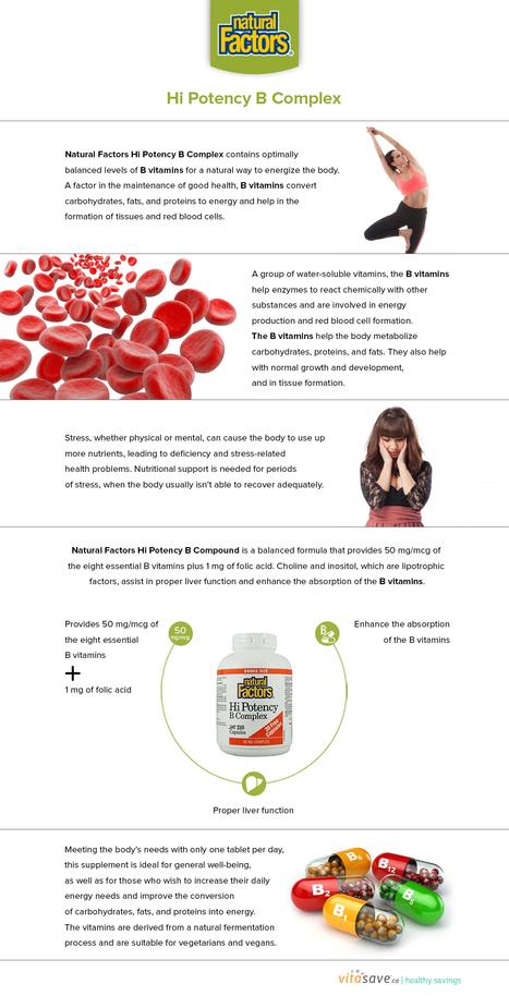 Best Natural Factors Hi Potency B Complex | my article | Scoop.it