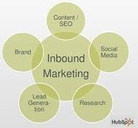 5 Ways To Grow Your Business With Inbound Marketing | How to Market Your Small Business | Scoop.it