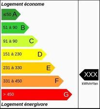 Transition énergétique : des travaux de rénovation bientôt obligatoires   La Revue de Technitoit   Scoop.it