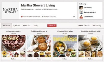 Why Brands Should Use Themed Pinterest Boards | Business 2 Community | Pinterest | Scoop.it