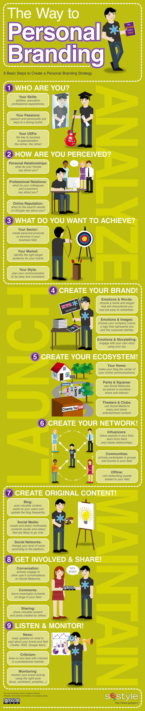 INFOGRAPHIC: Personal Branding in 9 Simple Steps | The Second Mile | Scoop.it