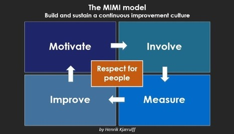 How to Build and Sustain a Continuous Improvement Culture | Conduite du changement | Scoop.it