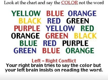 Unbelievable Facts: Left Brain & Right Brain Conflict,Must Try. | Learning English Matters | Scoop.it