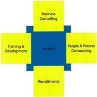 Manpower Recruitment Services Provider   Management Consultant   Scoop.it
