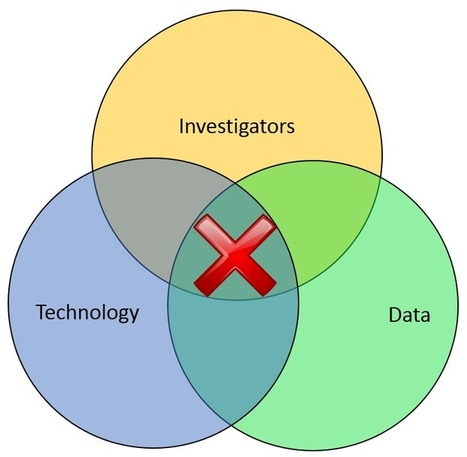 Part 2: Investigating the Investigations - X Marks the Spot | Big Data Technology, Applications and Analytics | Scoop.it