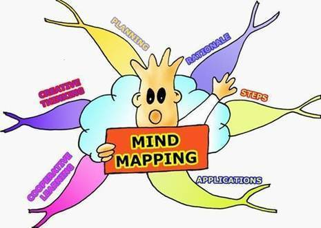 Organiser ses idées et représenter les connaissances: Les atouts des cartes heuristiques | Mind Mapping au quotidien | Scoop.it