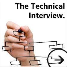 How To Take Technical Interviews? | Executive Recruiting | Scoop.it