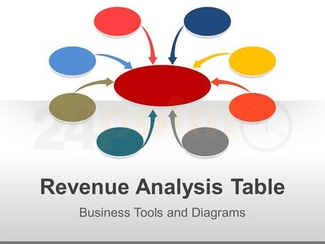 Revenue Analysis Table   Revenue Analysis   Scoop.it