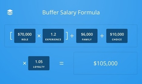 Buffer Salary Formula, Calculate-Your-Salary App and the company's transparency | Digital Transformation of Businesses | Scoop.it