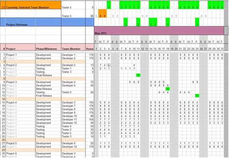 A Free Utility for Project Scheduling and Resource Allocation using Google Spreadsheets | Zyxware Technologies | Google Apps Script | Scoop.it