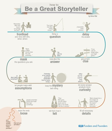 How To Be a Great Storyteller | Infographic List | How to find and tell your story | Scoop.it