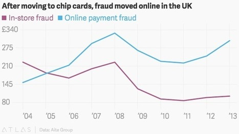 Online fraud is rising, thanks to those fancy chip cards | Le paiement de demain | Scoop.it