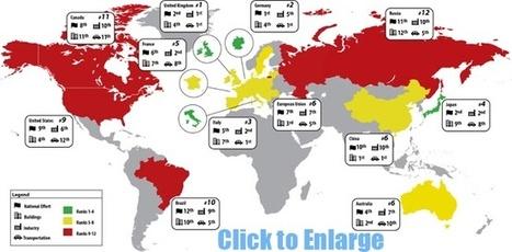Energy Efficiency Scorecard: UK #1, US #9 | Sustainable ⊜ Smart Path | Scoop.it