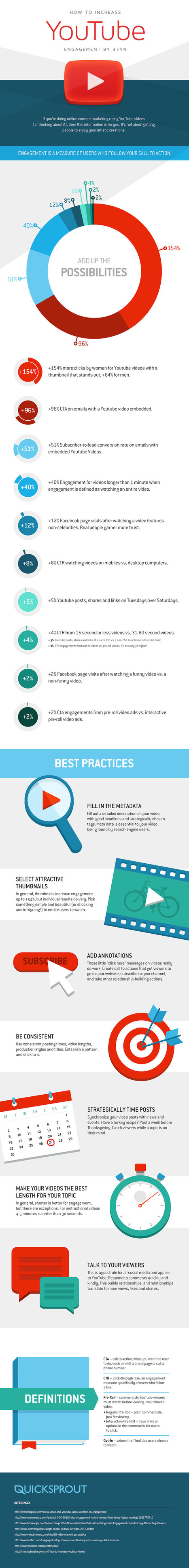 How to Increase Your YouTube Engagement by 374% [Infographic ] | Social Media and Marketing | Scoop.it